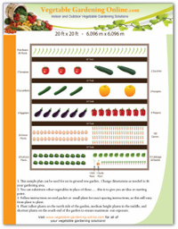 Printable sample vegetable garden plan