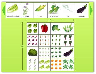 free vegetable garden planner software and worksheets. Black Bedroom Furniture Sets. Home Design Ideas