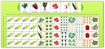 Planning a garden layout with free software and veggie for Vegetable garden box layout