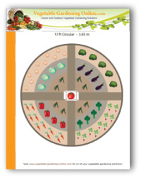 free circular vegetable garden plan layout