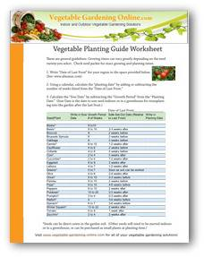 photo about Garden Planning Worksheet identified as Vegetable Back garden Worksheets, Backyard Diary, Zone Chart